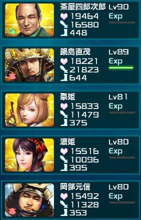 茶屋、新鍋島、豪姫、濃姫、岡部